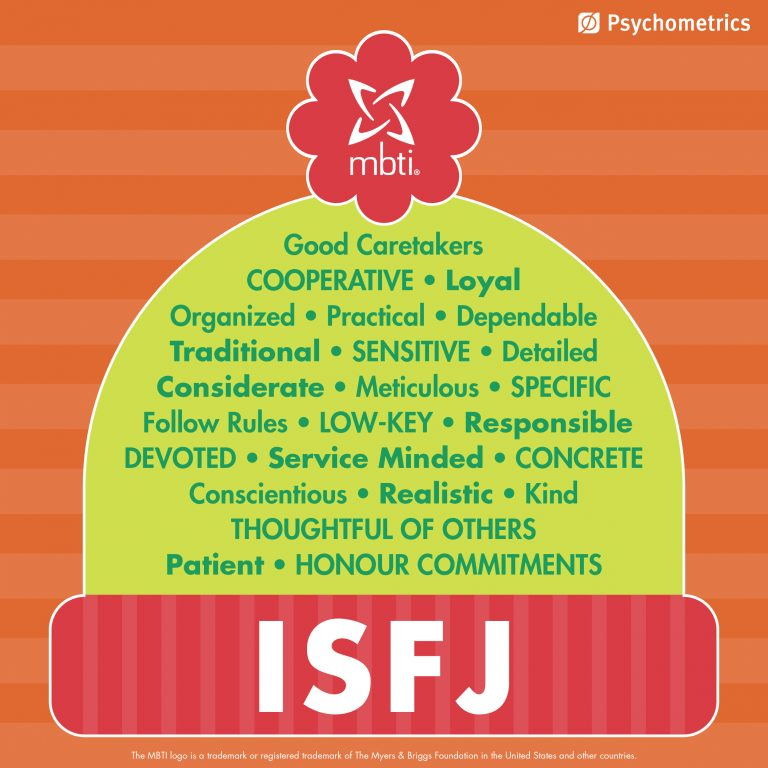 Myers-Briggs Book Personality Tag